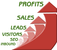 Profit with Inbound Marketing